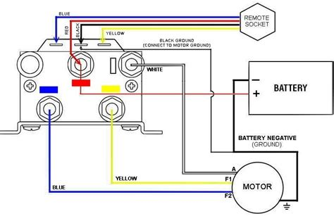 warn winch solenoid wiring diagram albright wiring diagram