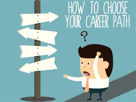 The Of Choosing tips for choosing the right career path unlitips