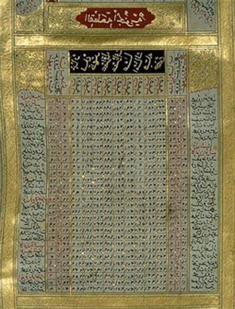 plaidoyer pour un calendrier musulman unifi 233