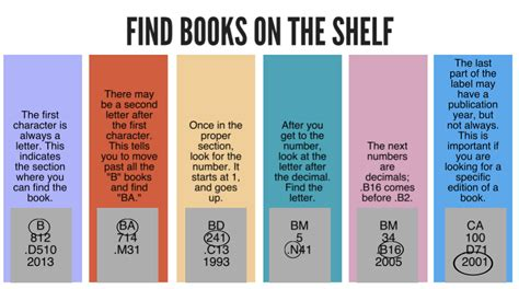 How To Find On Book Find Books Mfacourses719 Web Fc2