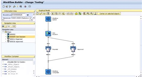 sap workflow task how to configure workflow task on portal uwl sap blogs