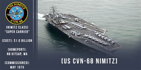 Am 14213 1439 1 800 Uss Nimitz aircraft carrier number 68 the best and aircraft 2018