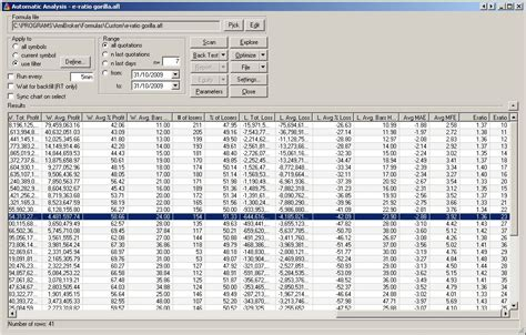 patternexplorer for amibroker 3 75 sniper trading system for amibroker london capital group