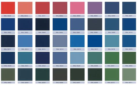 Colour Series electrostatic painting colours ral series