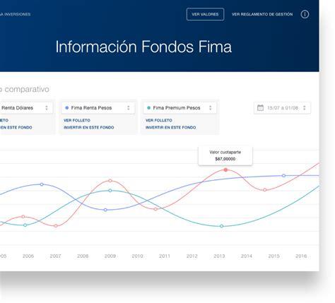 homebanking banco galicia home banking galicia resumen ftempo