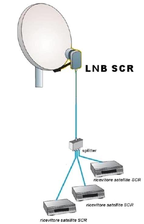 illuminatore parabola 2 uscite impianto satellitare multiutente lnb 2 4 8 uscite scr
