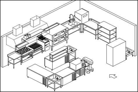 Kitchen Layout In Food Service | commercial kitchen planning equipment consultancy for