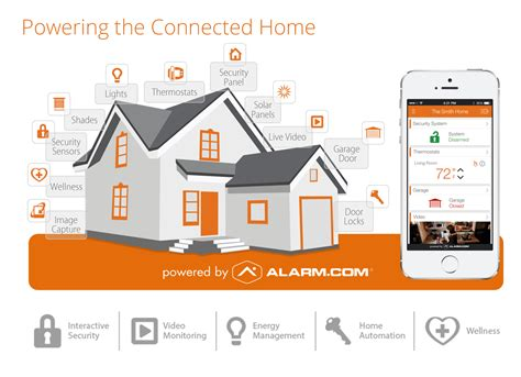 smart home system alarm bietet app f 252 r die apple