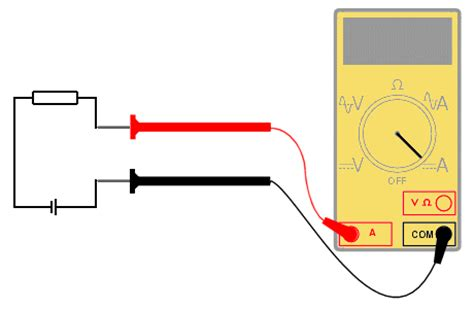 how to measure current through a resistor measuring current voltage and resistance