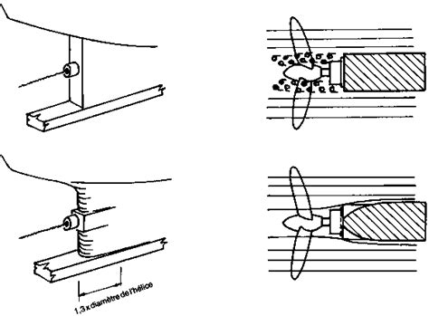 construire safran bateau mesures techniques