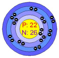 Titanium Protons Neutrons And Electrons Chemical Elements Titanium Ti