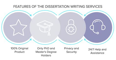 sociology dissertations college essays college application essays sociology