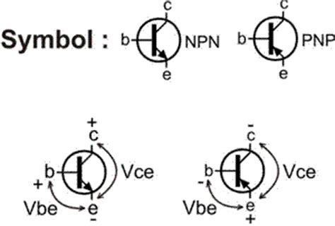 transistor kaki lima transistor symbol 1