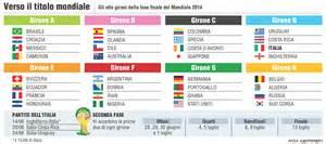 Calendario Gironi Mondiali 2018 My Cms Tutte Le Partite Dei Mondiali 2014 Calendario