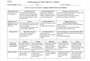 toddler lesson plan template infant toddler specialist 187 universal lesson