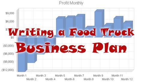 food truck business plan template free food ideas