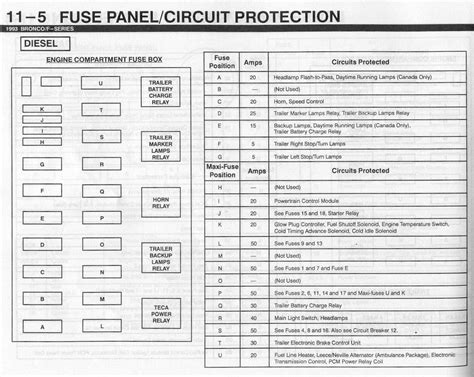underhood relayfuse box listing needed ford truck enthusiasts forums