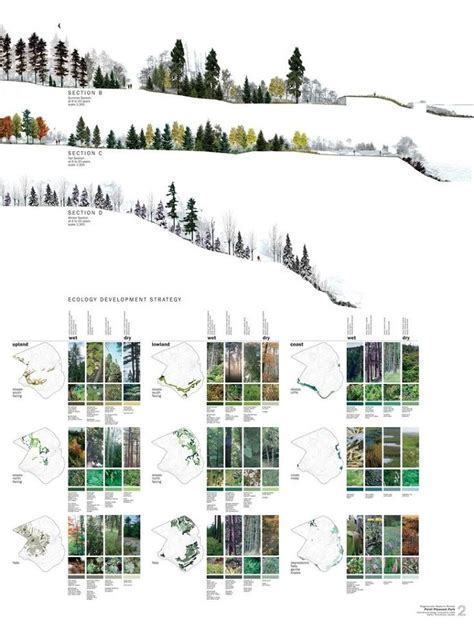 Landscape Architecture Studies 25 Best Ideas About Landscape Architecture Design On
