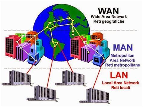 cara membuat jaringan lan lebih dari 2 komputer klarifikasi jenis jenis jaringan komputer berdasarkan