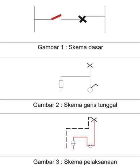 tutorial gambar dasar panduan listrik instalasi listrik dasar tutorial