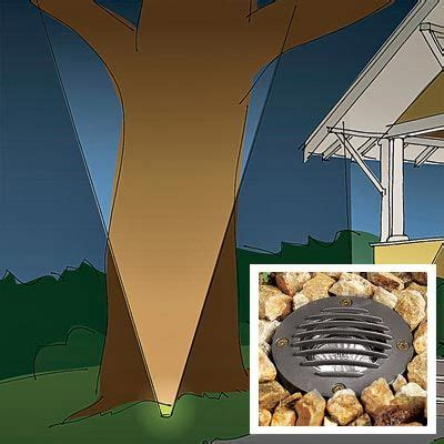 Landscape Lighting Do It Yourself All About Landscape Lighting Do It Yourself House And