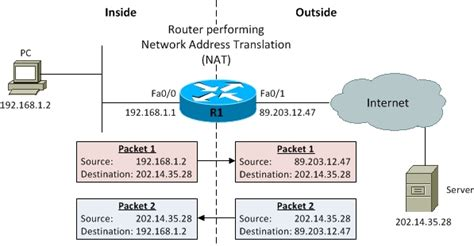 tutorial nat static translation configuring static nat on cisco routers