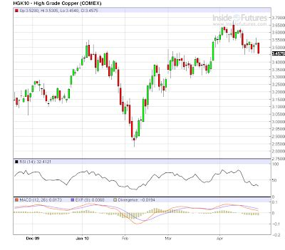 holding pattern sow meaning ikn copper