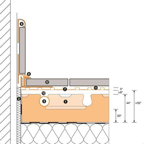 piastrelle basso spessore sistema innovativo di riscaldamento a pavimento a basso