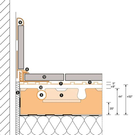spessore massetto riscaldamento a pavimento sistema innovativo di riscaldamento a pavimento a basso