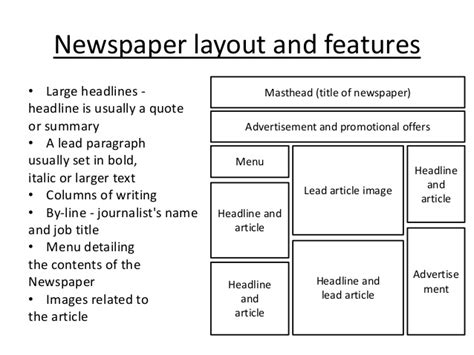 layout of newspaper report deconstructing newspaper front pages