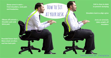shoulder pain from sitting at desk how to sit 183 correct posture in the car and at work 183 dr