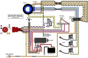 wiring tach from johnson controls page 1 iboats boating forums 619547