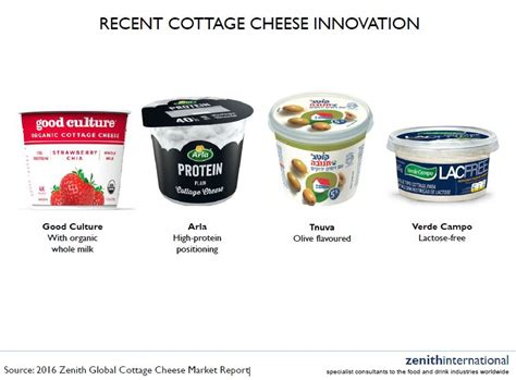 light n lively cottage cheese what s driving growth in cottage cheese zenith looks at trends