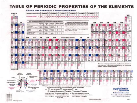 printable periodic table 8 5 x 11 materials witness where to buy ice cube trays periodic