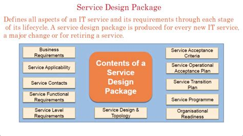 itil service design document template 16 itil tutorial service design package