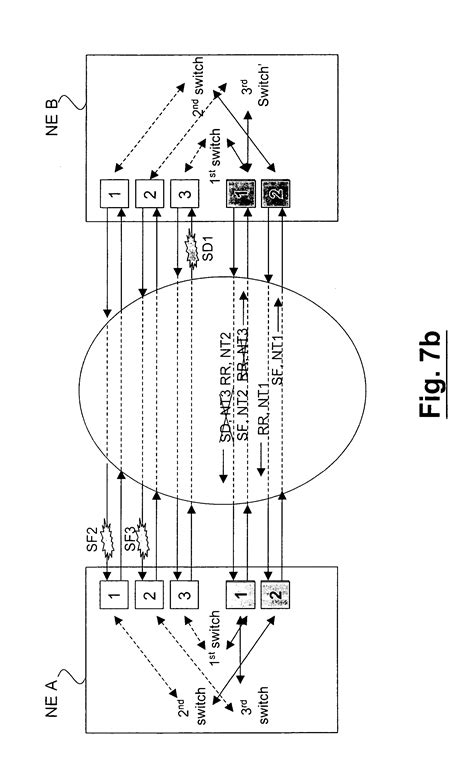 multiplex section protection msp patent us7630297 trail path protection for sdh sonet
