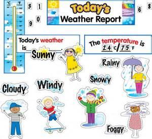 mini bulletin board weather ctp1118