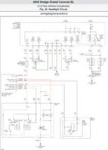 simple caravan wiring diagram caravan free printable wiring diagrams
