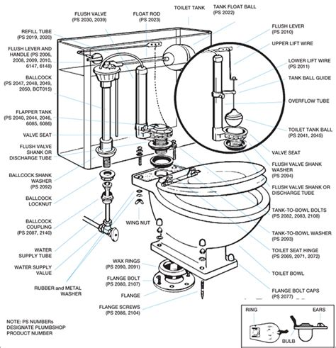 toilet tank parts diagram extraordinary replacing toilet tank parts contemporary