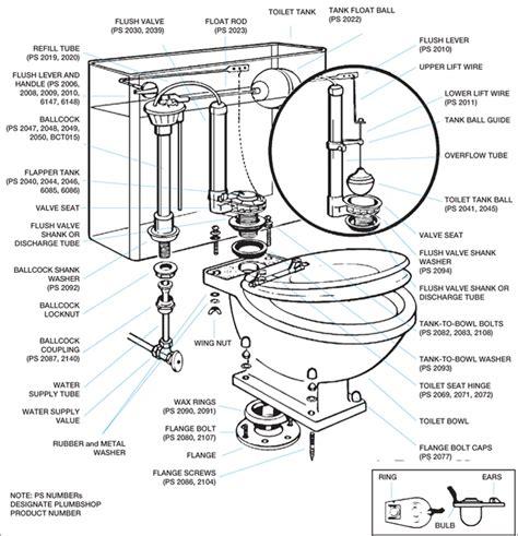 toilet repair parts diagram extraordinary replacing toilet tank parts contemporary