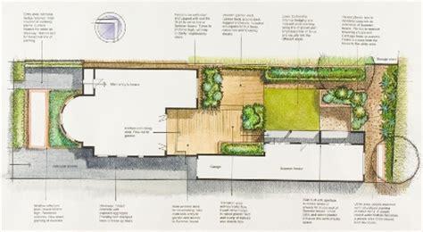 layout landscape directory the design process landscapedesign co nz landscape
