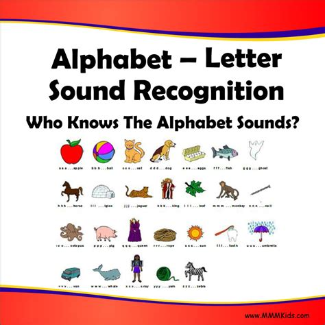 Letter Sounds letter sound recognition who knows the alphabet sounds