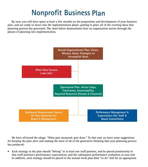 free non profit business plan template sanjonmotel