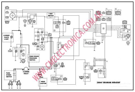 1996 yamaha kodiak 400 wiring diagram 37 wiring diagram