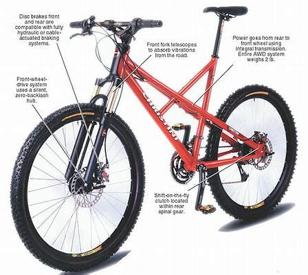 All About Bicycle 2 all wheel drive two wheelers
