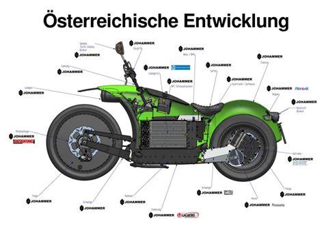 Elektromotorrad Johammer by Johammer Diezeitschrift At