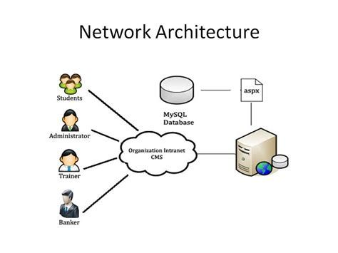 network architecture diagrams network architecture diagram best free home design