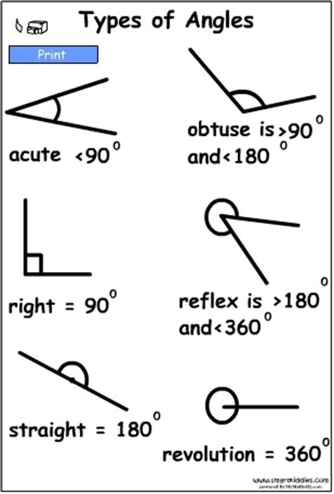 printable angles poster types of angles posterbw swf mathematics skills online