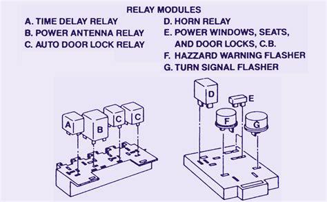 dodge dynasty fuse box wiring diagram