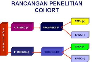 backward design adalah cucunguk tutung rancangan penelitian research design